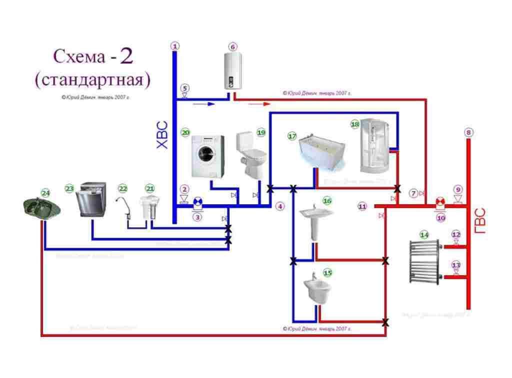 Схемы монтажа трубопроводов в квартире
